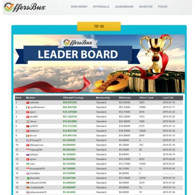 LeaderBoard Page